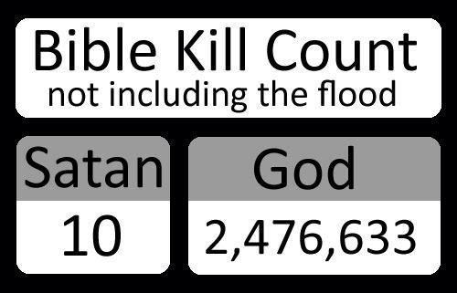 biblekillcount_zps0cdd1599